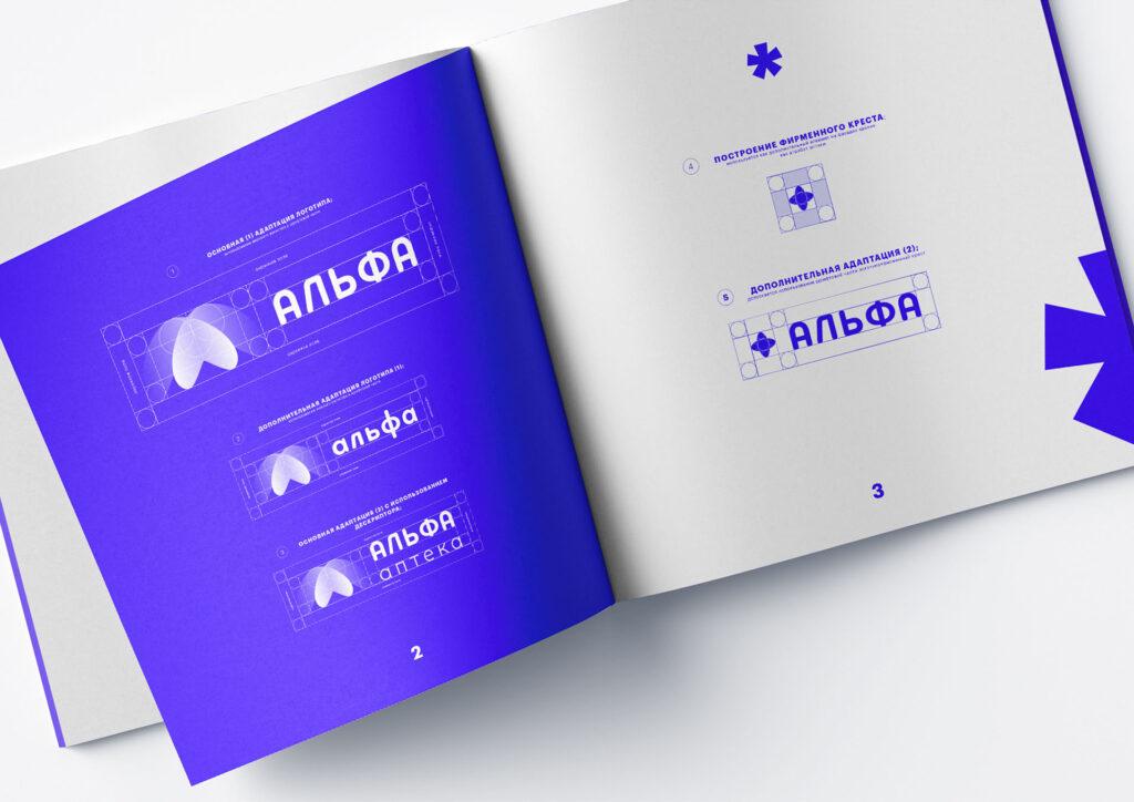 Brand book development